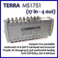 17 IN x 4 OUT Cascadable satellite multiswitch Terra 1751