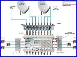 Axing 9 X 6 SPU 96-09 Polarization Multi-Switch Satellite-FTA HD LNB Free To Air