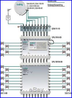 Axing SPU 9918-09 9-in-18 Cascade Unit for DiSEqC Satellite Multiswitch Silver