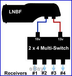 geosatpro satellite multi switch rh satellitemultiswitch biz Satellite Communication System Block Diagram Atom Diagram