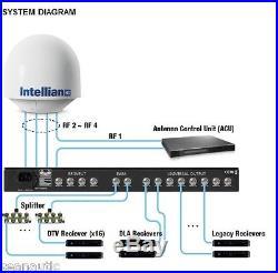 INTELLIAN T2-878T Multi Switch Module HD-80 Satellite TV Antenna